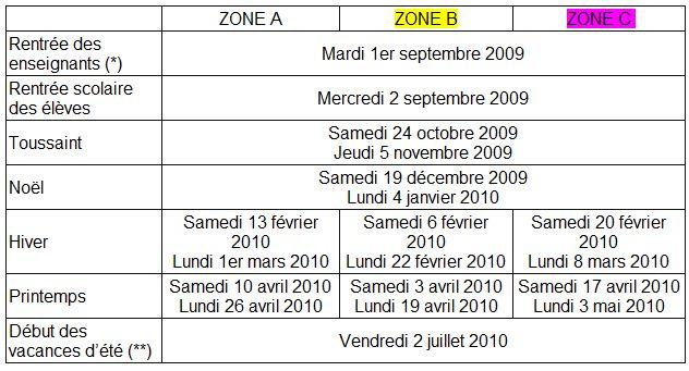 DATES DES VACANCES SCOLAIRES. ANNÉE SCOLAIRE 2010-2011