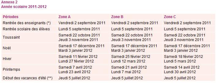 Dates des vacances scolaires en france